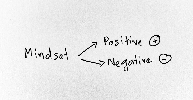 Drawing of positive and negative mindset